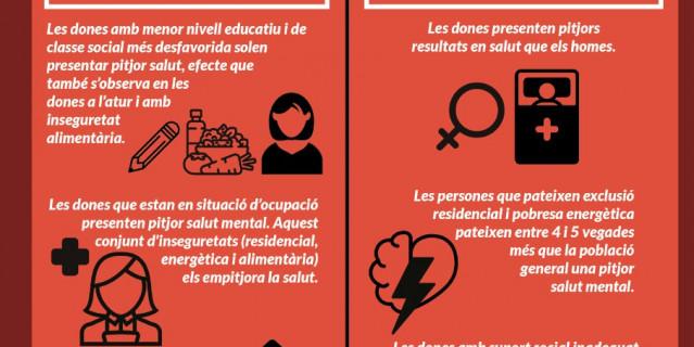 informe-salut-persones-afectades-habitatge-pobresa-energetica
